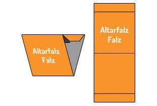 Textilveredelung Flaglabel,angestickte Flag-Label, Textillabels, Werbeartikel, Weblabel, Weblabels, umlabeln, Größenlabel